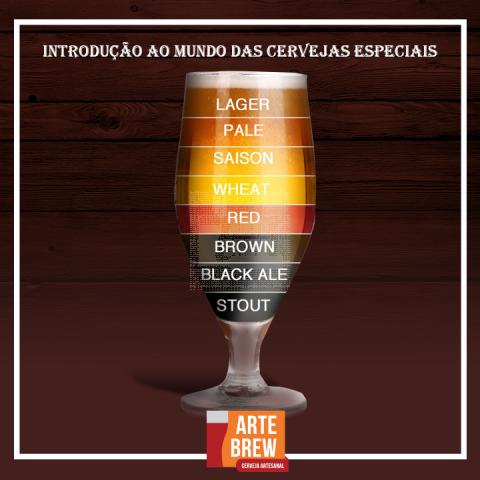 Curso – Introdução ao Mundo das Cervejas Especiais - 11/Agosto/2018