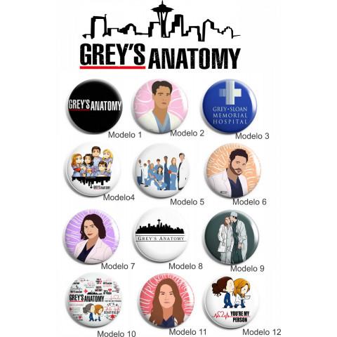 Botton Greys Anatomy
