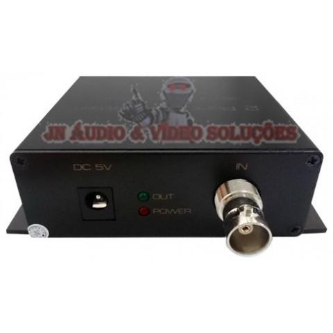 DISTRIBUIDOR DE VIDEO 3G / HD / SD-SDI 1-IN X 2-OUT - SDI102
