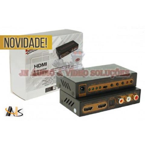 EXTRATOR DE AUDIO HDMI PARA HDMI/SPDIF/COAXIAL/LR ASK-HDCN0022M1