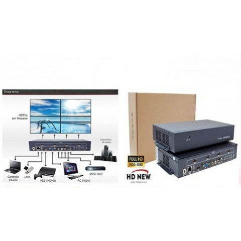CONTROLADOR VIDEO WAL HDMI, VGA+AUDIO, AV E USB 2 X 2 HDMI ML-YLC-A4HD