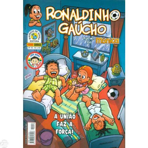 Ronaldinho Gaúcho [2ª série - Panini] nº 018 jun/2008