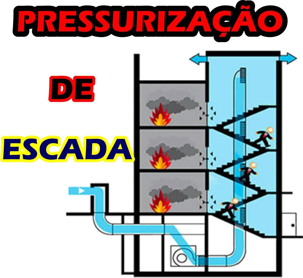 Pressurização de escadas em edifícios